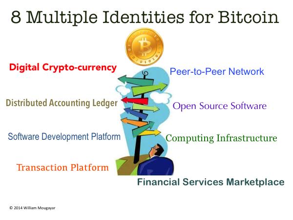 Bitcoin-Identities