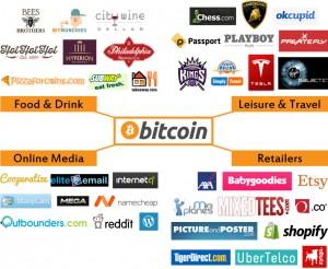 bitcoin-brand-map