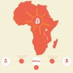 'Mobile money, Bitcoin driving down African remittance costs'