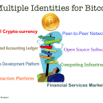 8 Multiple Identities For Bitcoin