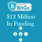 Bitcoin Security Firm BitGo Raises $12 Million