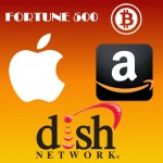 Actions By 3 Fortune 500 Companies Signal Bitcoin's Price May Surge In 2014